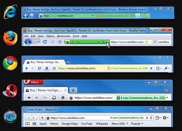 Image showing the various browsers in Greee-bar mode